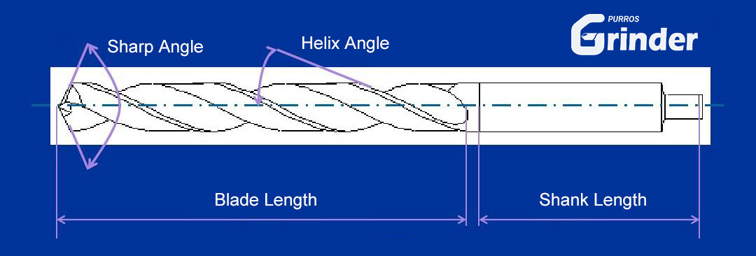 drill bit's helix Angle, helix angle how many angles are appropriate, what is helix angle, drill bit's life, drill bit's influence on helix Angle, how does helix Angle change, value of helix Angle